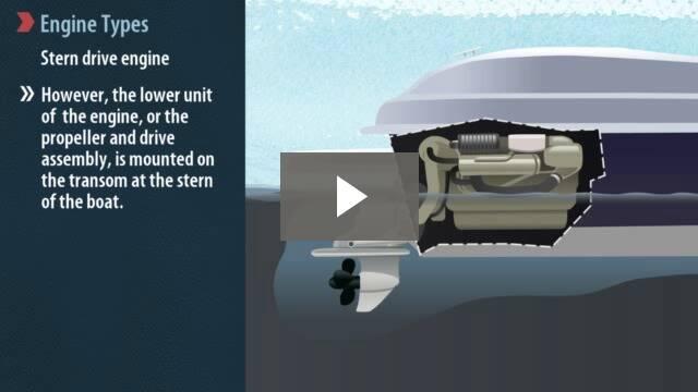 Boat Engine Types And Uses Boatsmart Knowledgebase