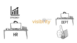 Introduction to Visibility Software