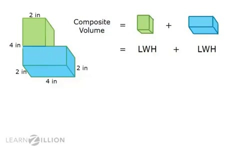 Find The Volume Of A 3 Dimensional Figure Composed Of 2 Rectangular
