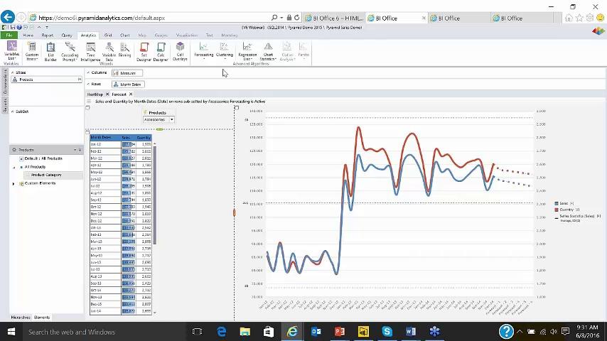 Better Front End for Microsoft SSAS Data