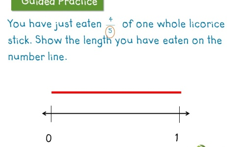Identify A Fraction As A Point On A Number Line By Dividing The  Identify A Fraction As A Point On A Number Line By Dividing The Number Line  Into Equal Parts  Learnzillion