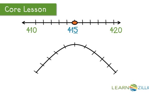 Round to the nearest ten using a number line | LearnZillion